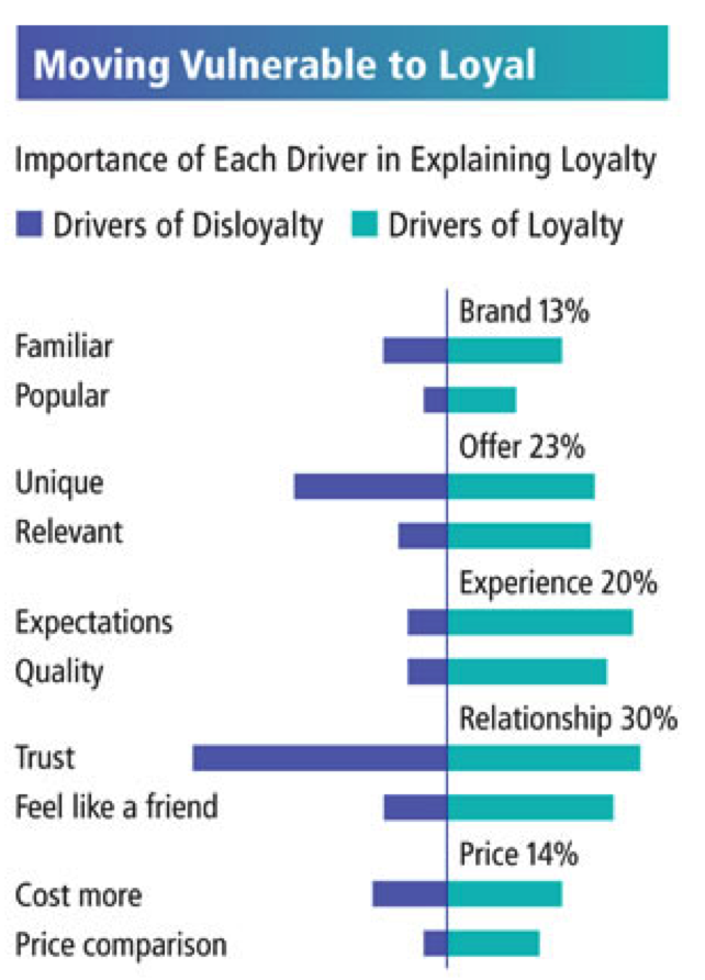 research proposal on brand loyalty in mobile phone market